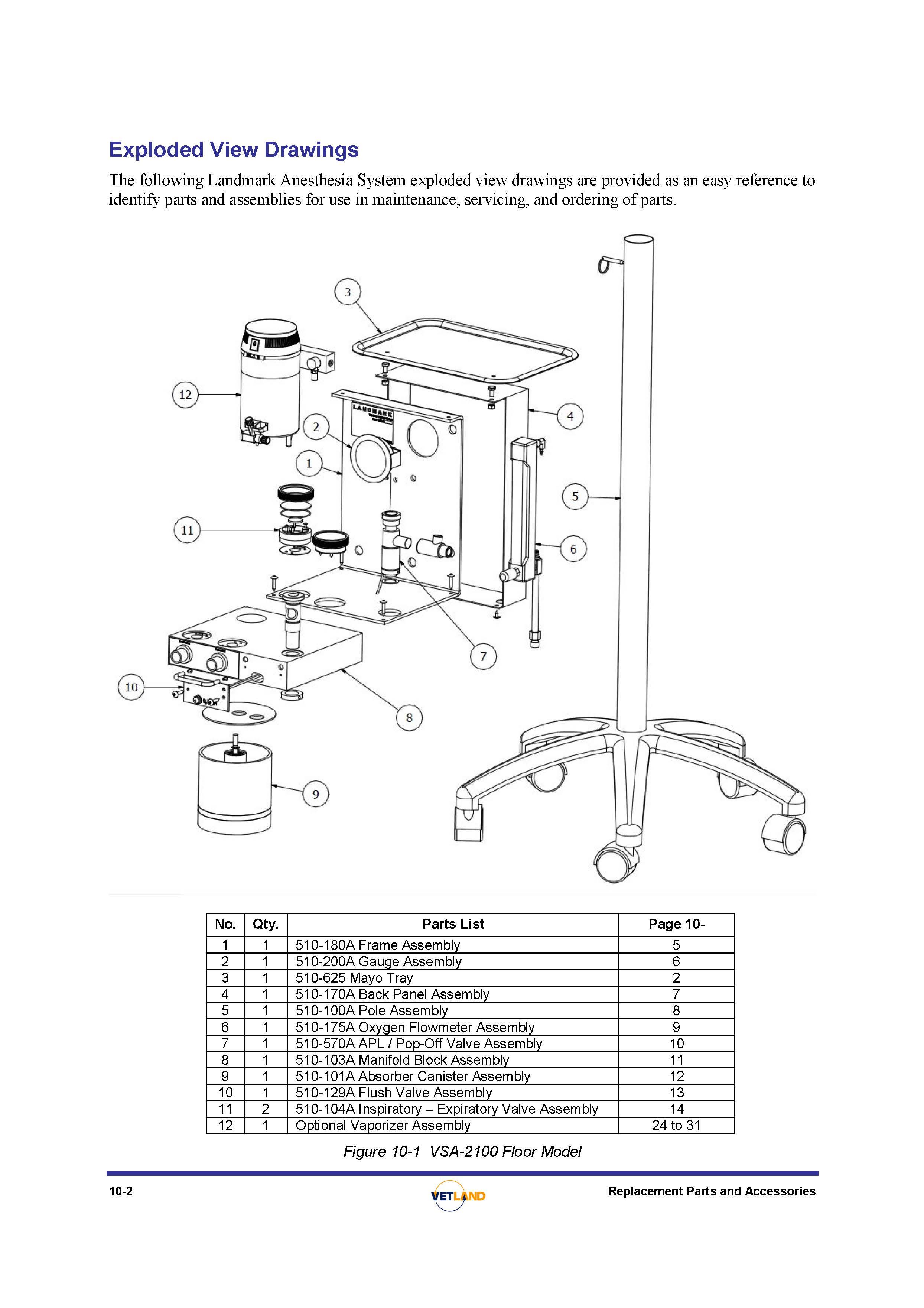 veterinary anesthesia vsa 2100 vetland medical. Black Bedroom Furniture Sets. Home Design Ideas
